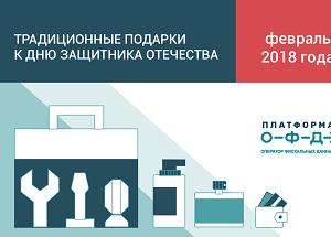 «Платформа ОФД» провела экспресс-обзор покупок традиционных подарков российским мужчинам ко Дню защитника Отечества.