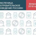 Масленица: экспресс-обзор потребительского поведения россиян