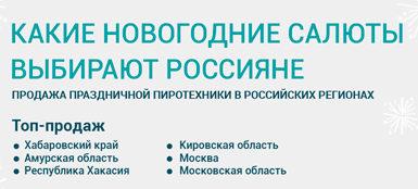 «Платформа ОФД»: какие новогодние салюты выбирают россияне