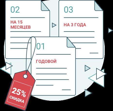 25% скидки на тарифы ОФД