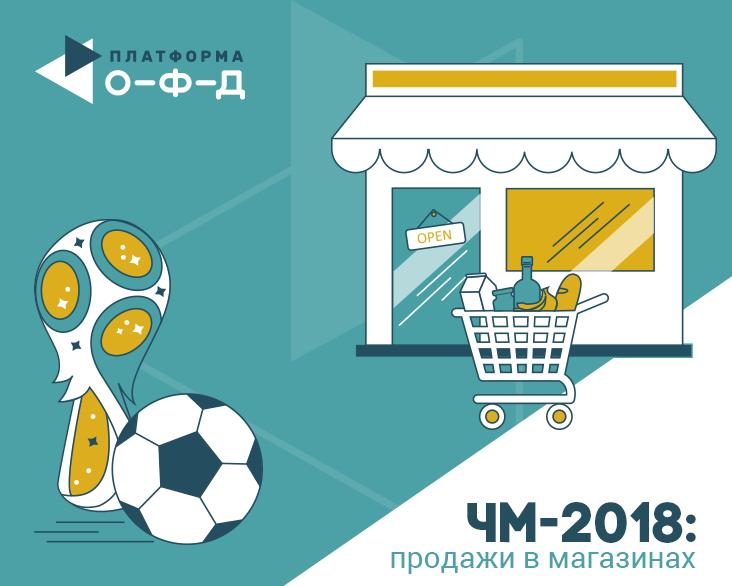 ЧМ-2018: как менялось внимание российского потребителя к футболу от матча к матчу