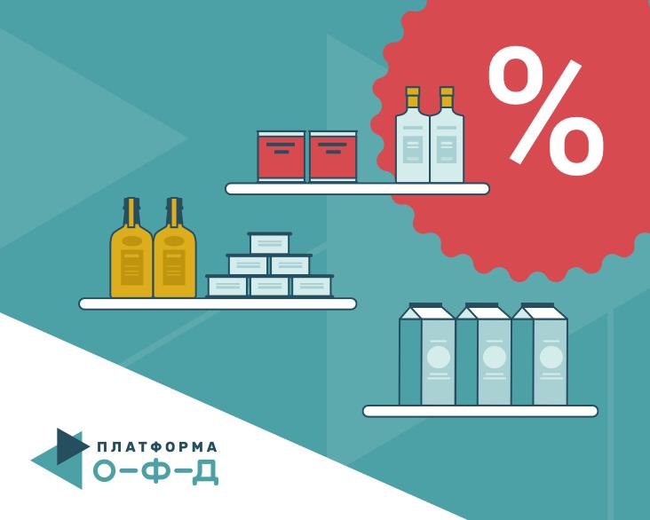 «Платформа ОФД» и сервис закупок «на_полке» дадут торговым точкам скидки и персональный подбор ассортимента